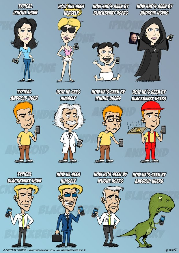iPhone vs. Android vs. Blackberry